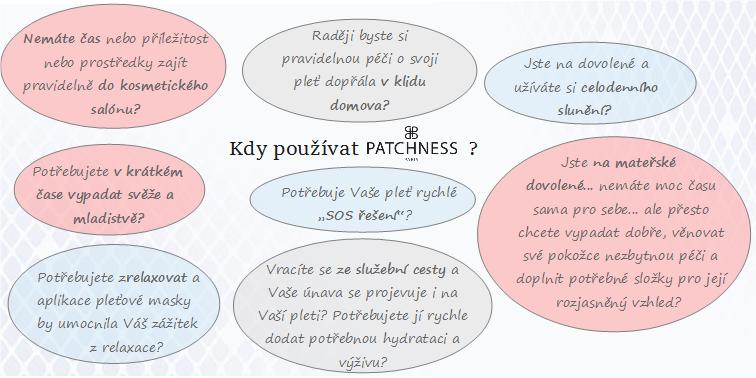 Kdy používat Patchness?